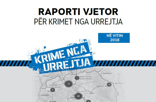 Raport vjetor për krimet nga urrejtja në 2018 vitin