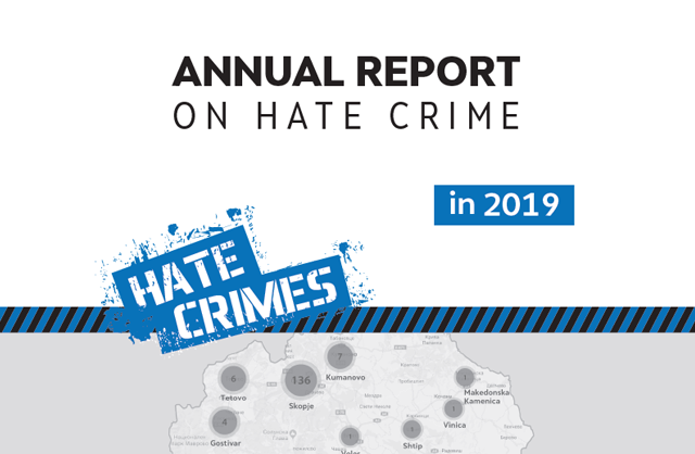 Hate crimes in the Republic of Macedonia - 2019